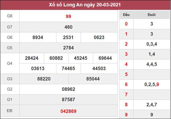 Thống kê XSLA 27/3/2021 thứ 7 chốt lô VIP chuẩn xác