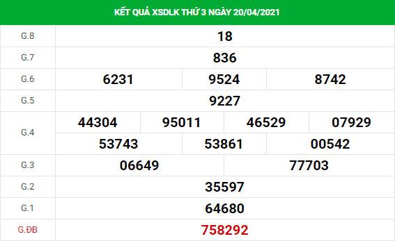 Phân tích kết quả XS Daklak ngày 27/04/2021