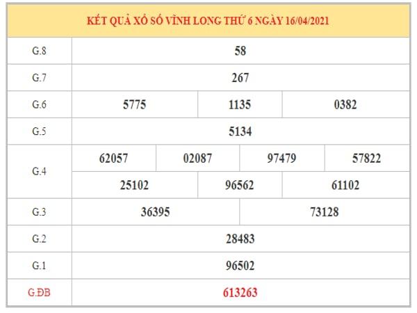 Dự đoán XSVL ngày 23/04/2021 dựa trên kết quả kì trước