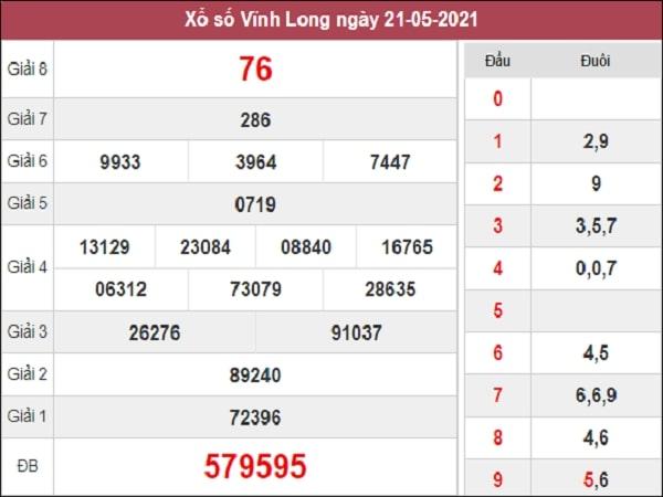 Phân tích XSVL 28/5/2021