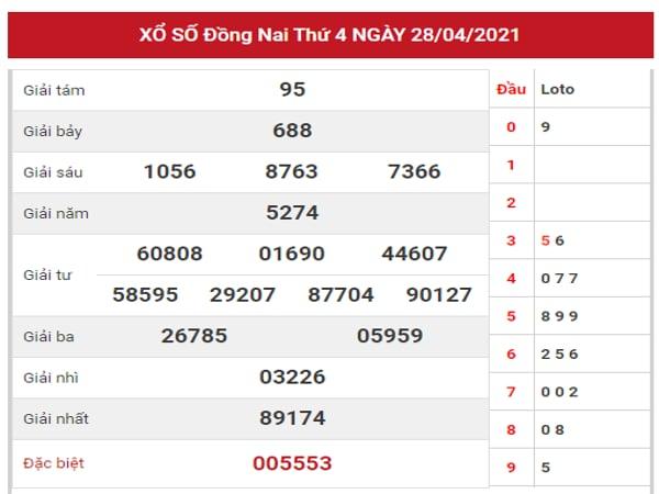 Nhận định KQXSDN ngày 5/5/2021 dựa trên kết quả kì trước
