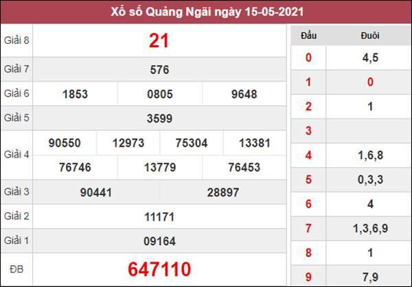 Thống kê XSQNG 22/5/2021 chốt loto gan Quảng Ngãi