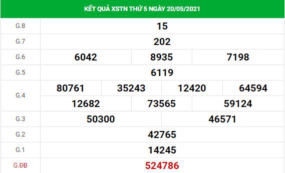 Phân tích kết quả XS Tây Ninh ngày 27/05/2021