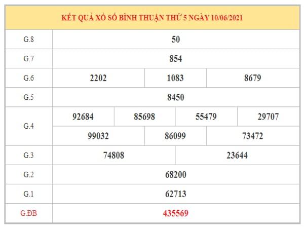 Thống kê KQXSBTH ngày 17/6/2021 dựa trên kết quả kì trước