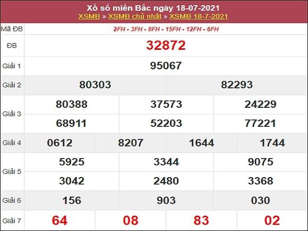 Nhận định XSMB 19/7/2021