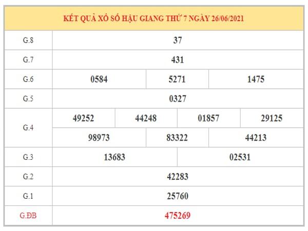 Dự đoán XSHG ngày 3/7/2021 dựa trên kết quả kì trước