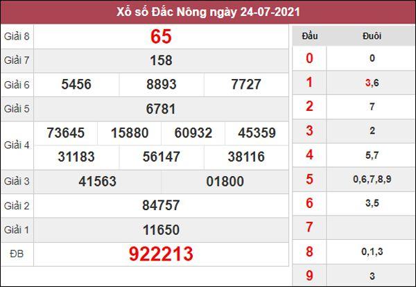 Soi cầu SXDNO 14/8/2021 thứ 7 chốt cặp số may mắn