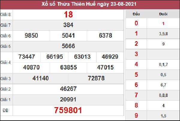 Nhận định KQXS Thừa Thiên Huế 30/8/2021 thứ 2 chuẩn nhất