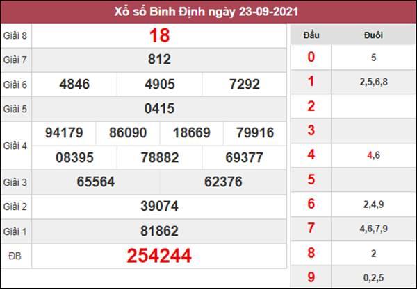 Phân tích XSBDI 30/9/2021 chốt cặp lô kép Bình Định