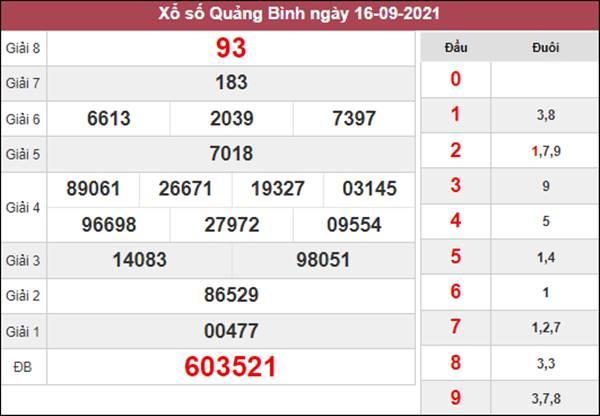 Thống kê KQXSQB 23/9/2021 thứ 5 chốt bộ số đẹp cực chuẩn