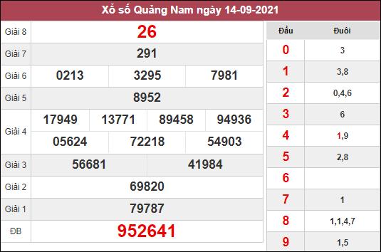 Dự đoán KQXSQNM ngày 21/9/2021 dựa trên kết quả kì trước