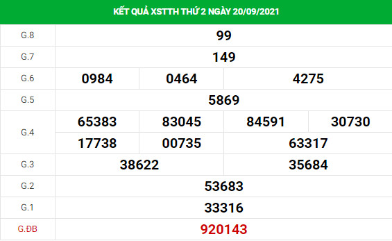 Soi cầu dự đoán xổ số Thừa Thiên Huế 27/9/2021 chính xác