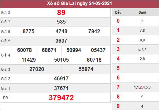 Soi cầu KQXSGL ngày 1/10/2021 chốt lô VIP đài Gia Lai