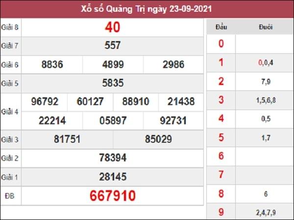 Nhận định XSQT 30-09-2021